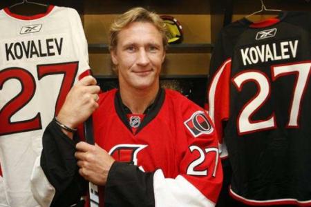 7 Звезд российского хоккея